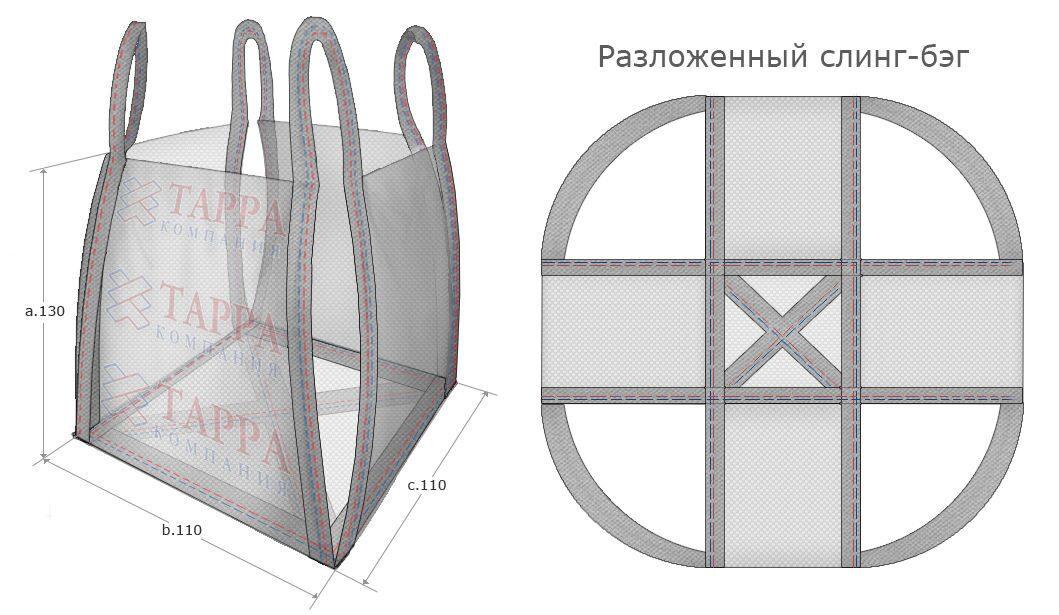 Схема слинг-бэга с